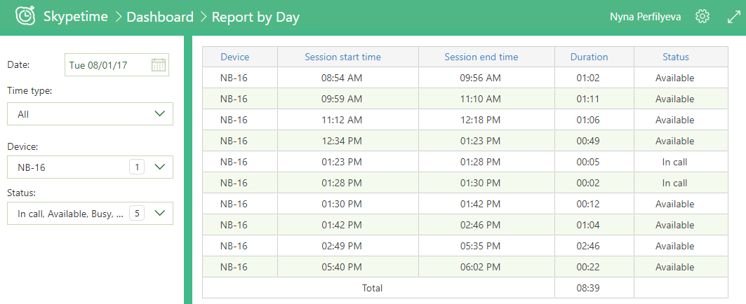 user report by day