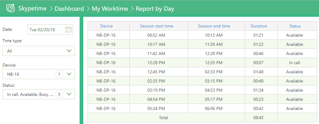 user report by worktime
